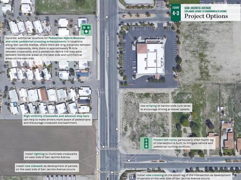 How safe is it to walk, bike, and drive in San Jacinto?
