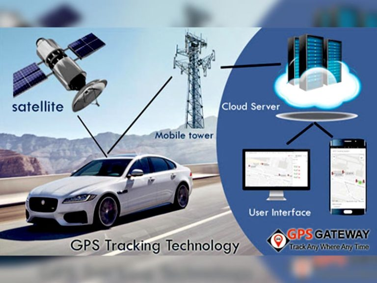 GPS Systems on Teenage Drivers Vehicles